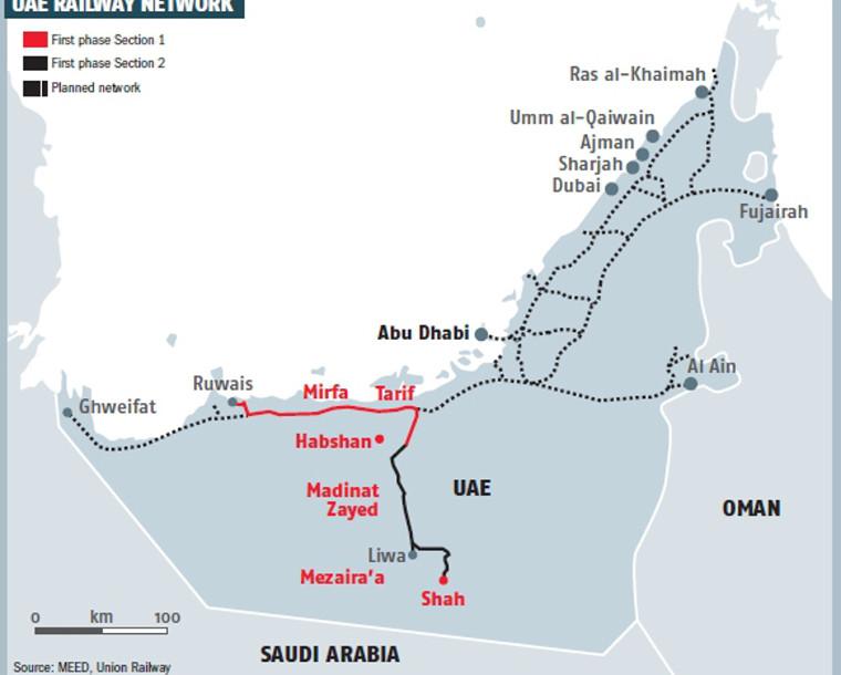 UAE_railway_network-760x610